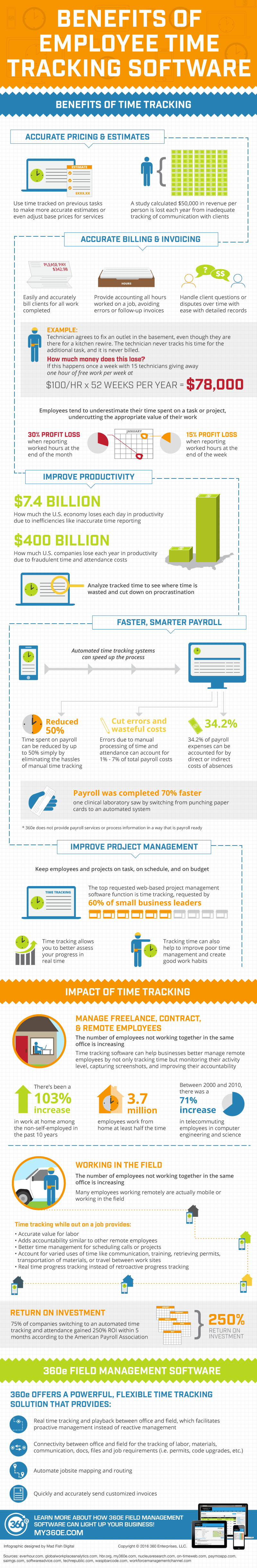 time tracking software infographic